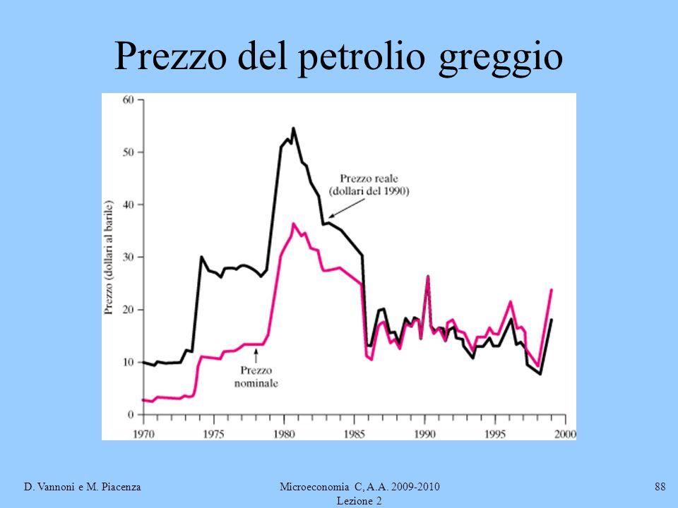 Prezzo del petrolio greggio