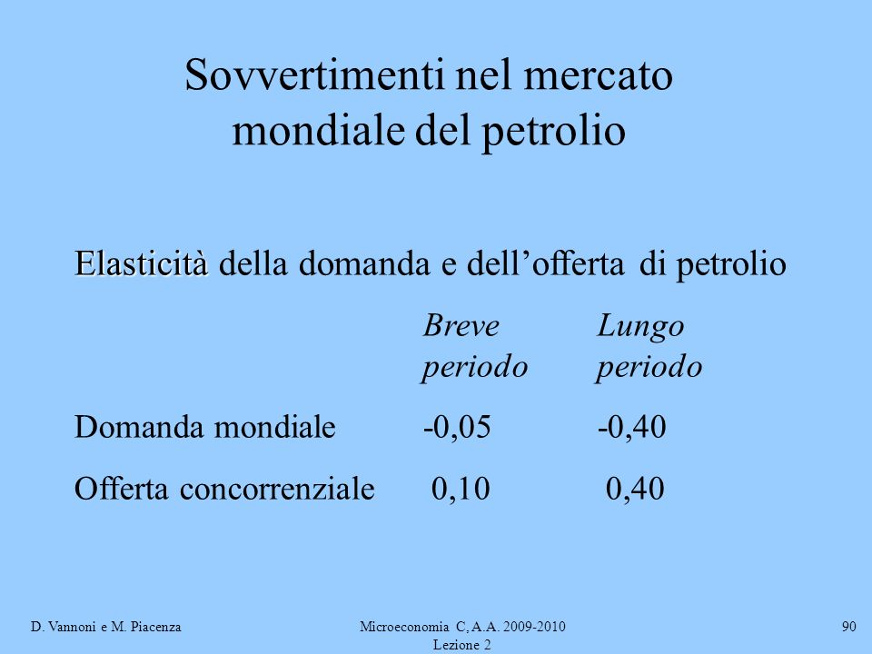 Sovvertimenti nel mercato mondiale del petrolio