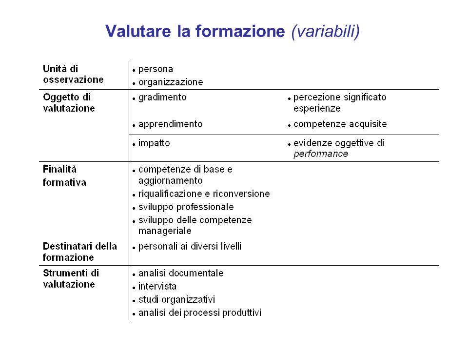 Valutare la formazione (variabili)