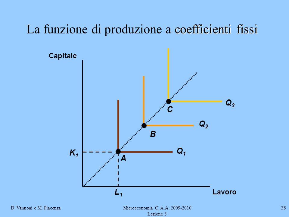 La funzione di produzione a coefficienti fissi