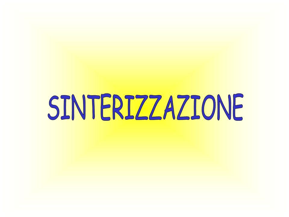 SINTERIZZAZIONE