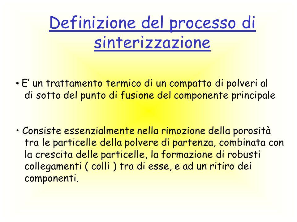 Definizione del processo di sinterizzazione