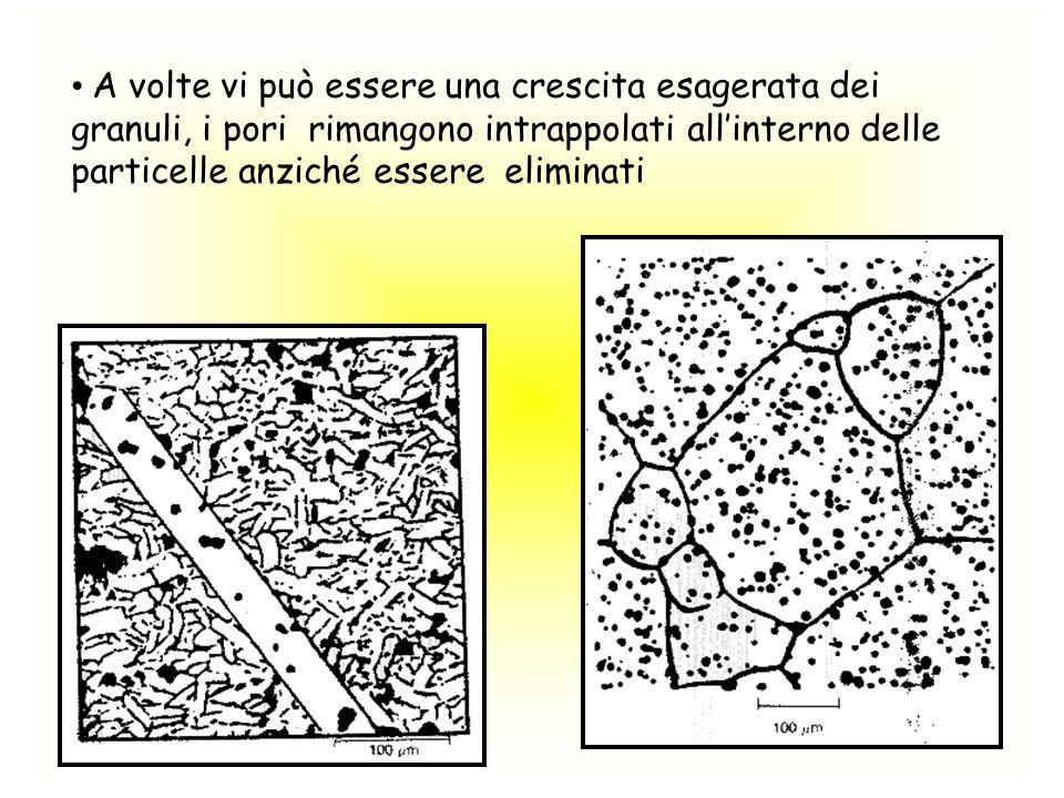 A volte vi può essere una crescita esagerata dei granuli, i pori rimangono intrappolati all'interno delle particelle anziché essere eliminati