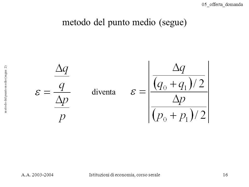 metodo del punto medio (segue 2)