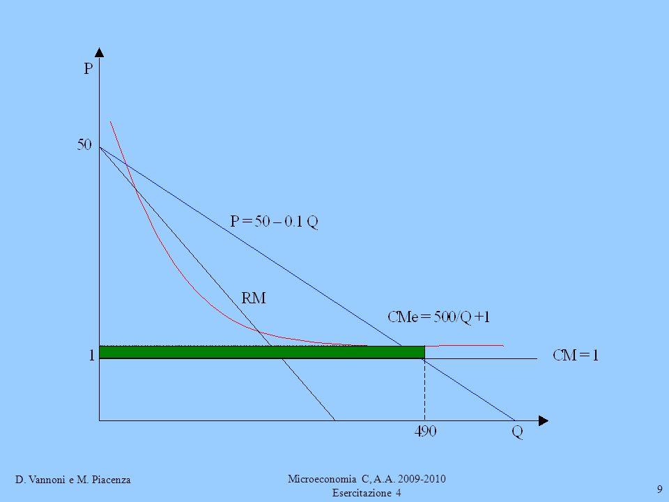 Microeconomia C, A.A. 2009-2010 Esercitazione 4