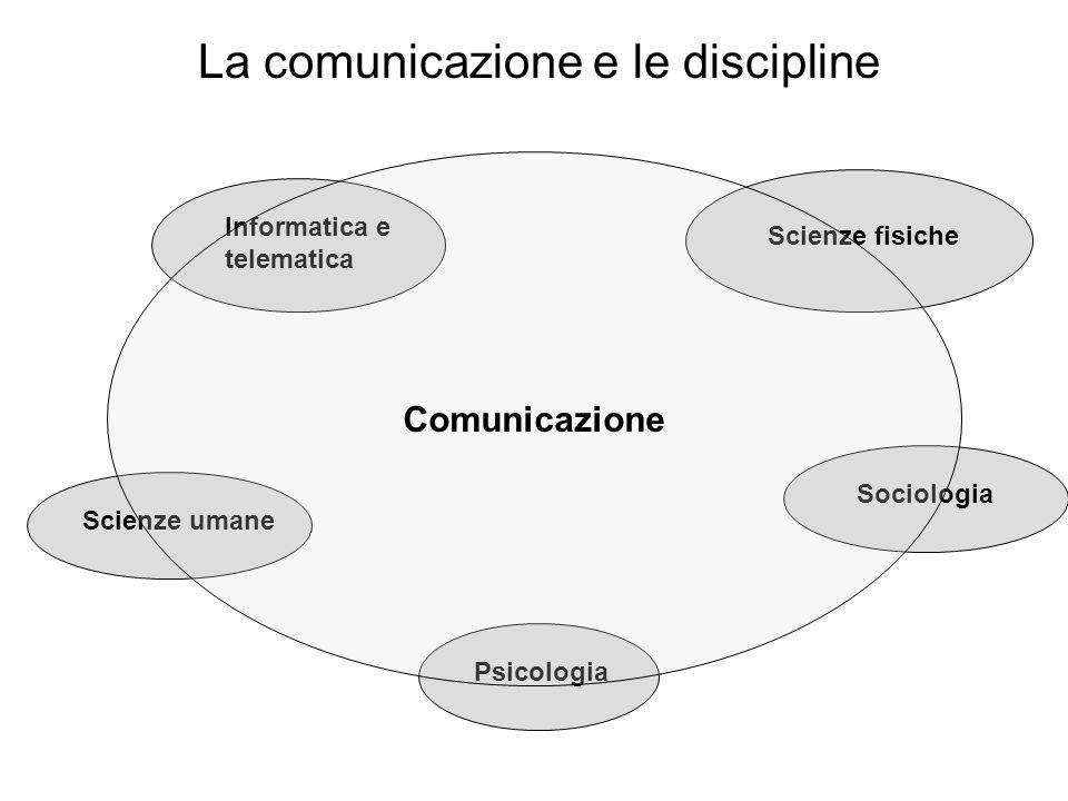 La comunicazione e le discipline
