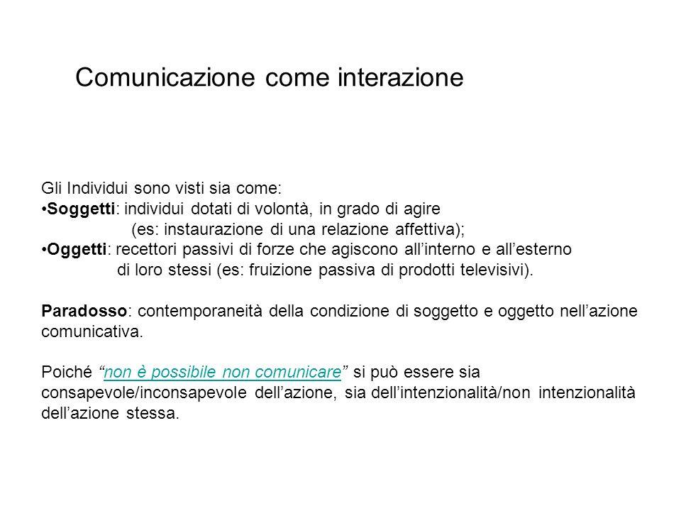 Comunicazione come interazione