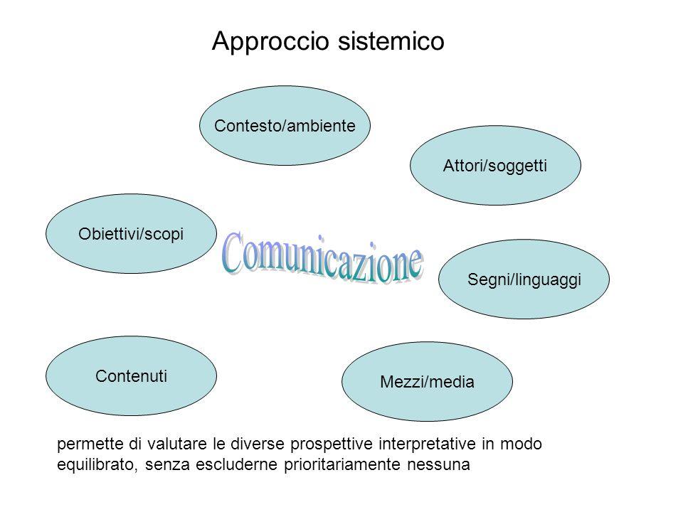 Comunicazione Approccio sistemico Contesto/ambiente Attori/soggetti