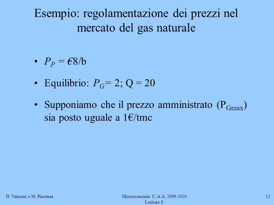 Esempio: regolamentazione dei prezzi nel mercato del gas naturale