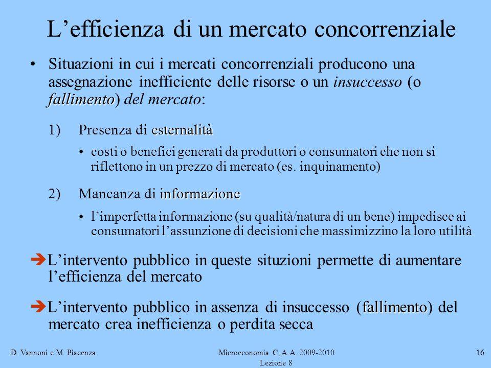 L'efficienza di un mercato concorrenziale