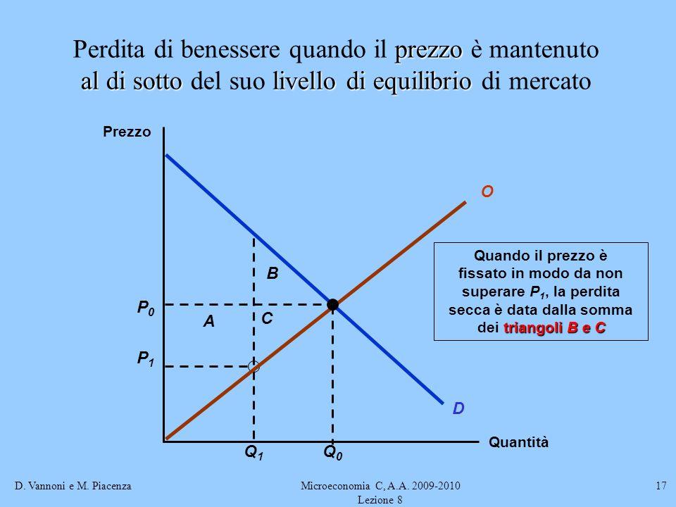 Microeconomia C, A.A. 2009-2010 Lezione 8
