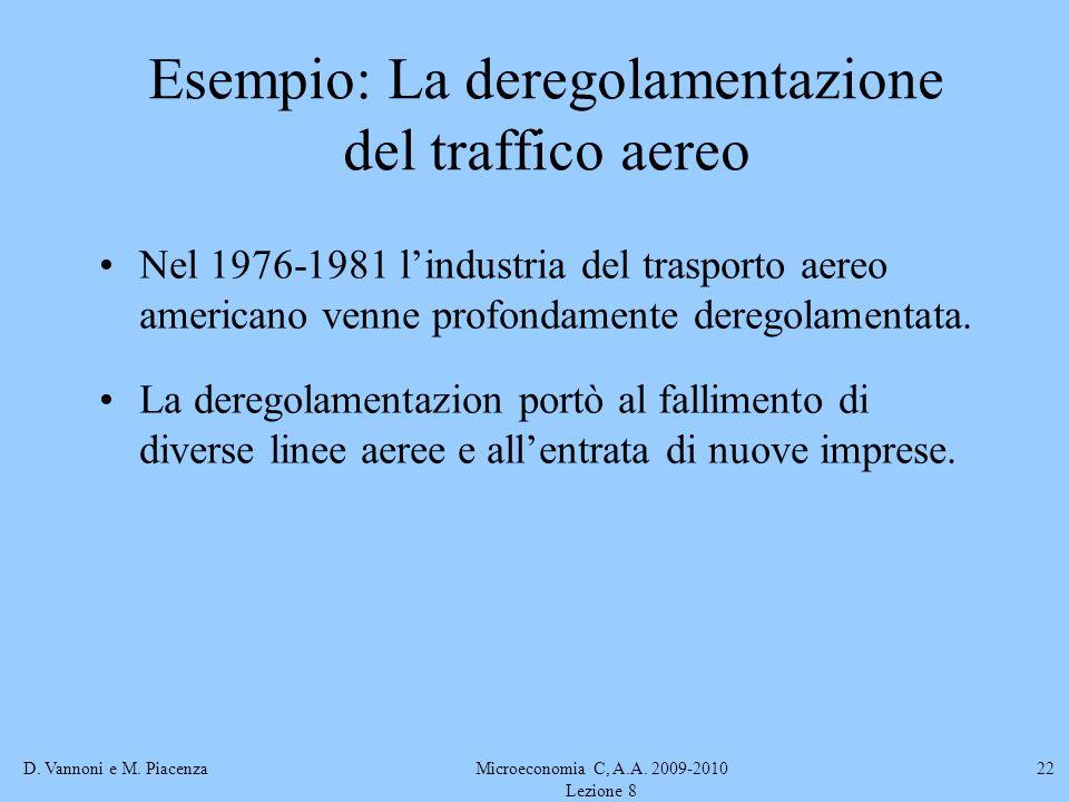 Esempio: La deregolamentazione del traffico aereo