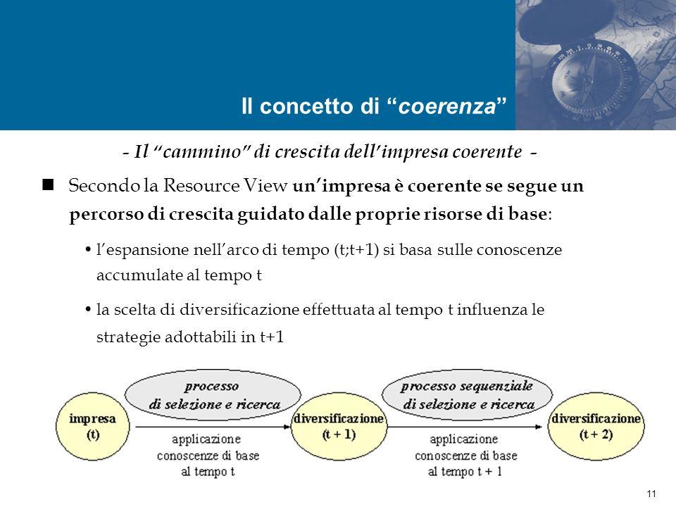 Il concetto di coerenza