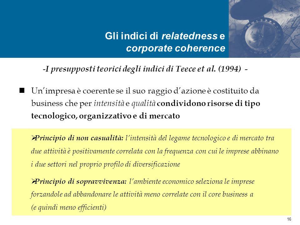 Gli indici di relatedness e corporate coherence