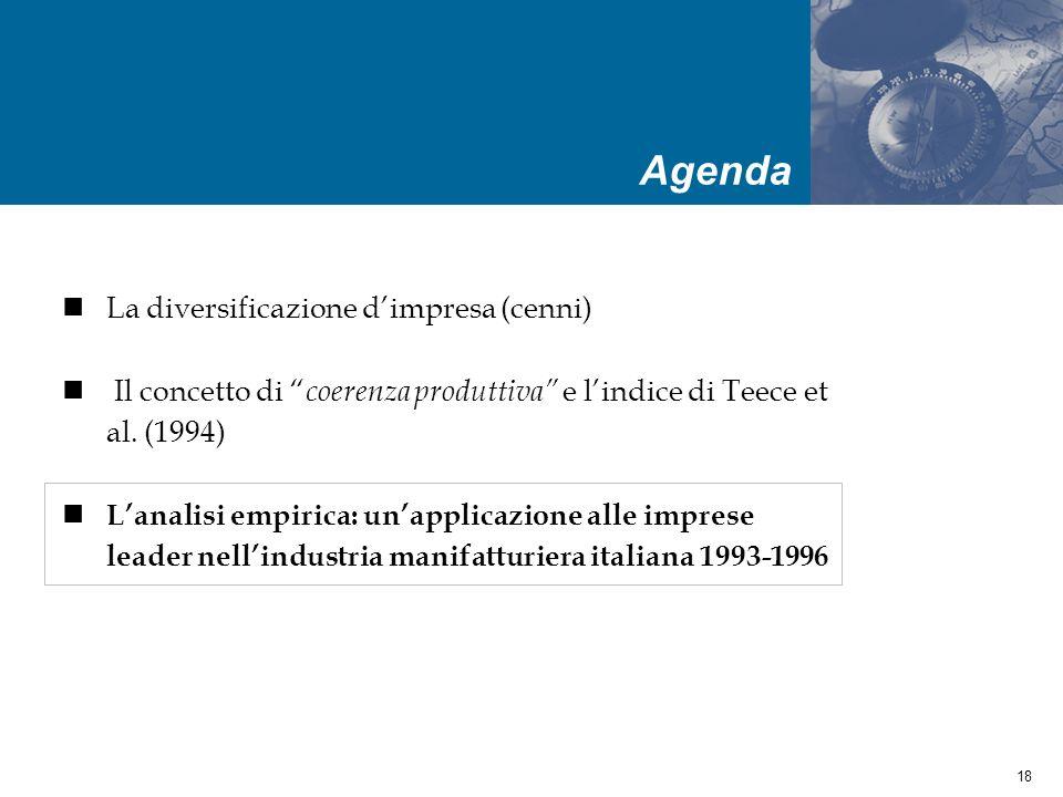 Agenda La diversificazione d'impresa (cenni)