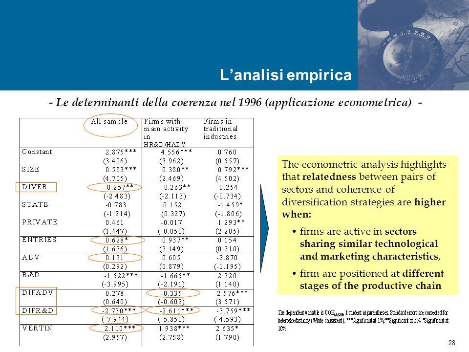 L'analisi empirica - Le determinanti della coerenza nel 1996 (applicazione econometrica) -