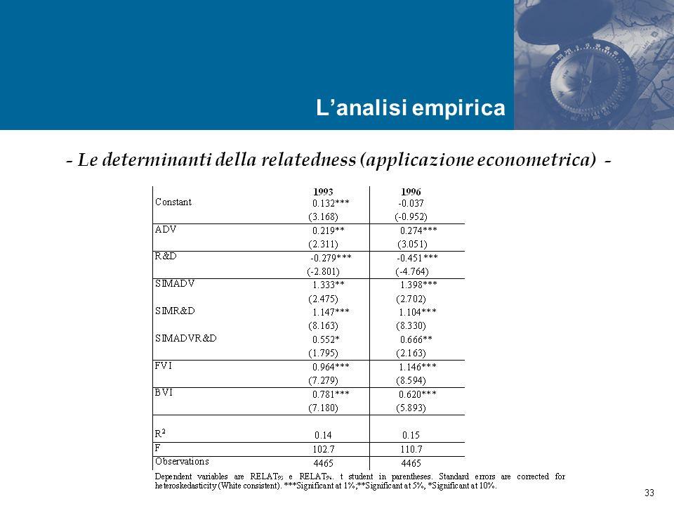 - Le determinanti della relatedness (applicazione econometrica) -