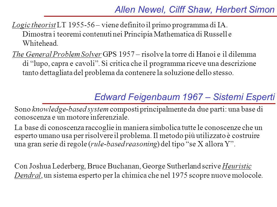 Allen Newel, Cilff Shaw, Herbert Simon