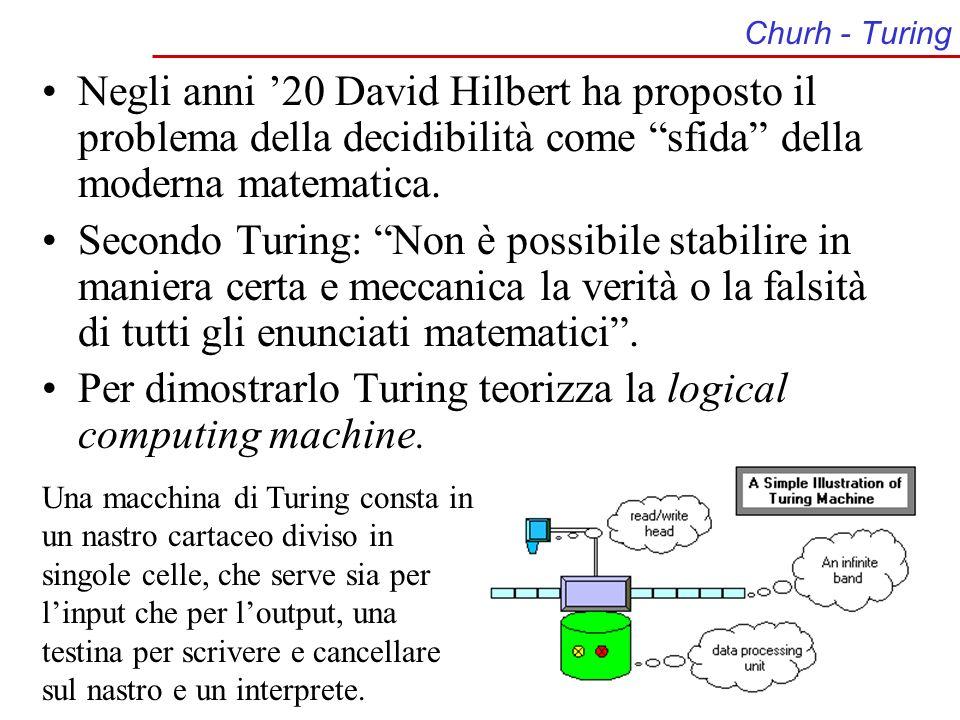 Per dimostrarlo Turing teorizza la logical computing machine.