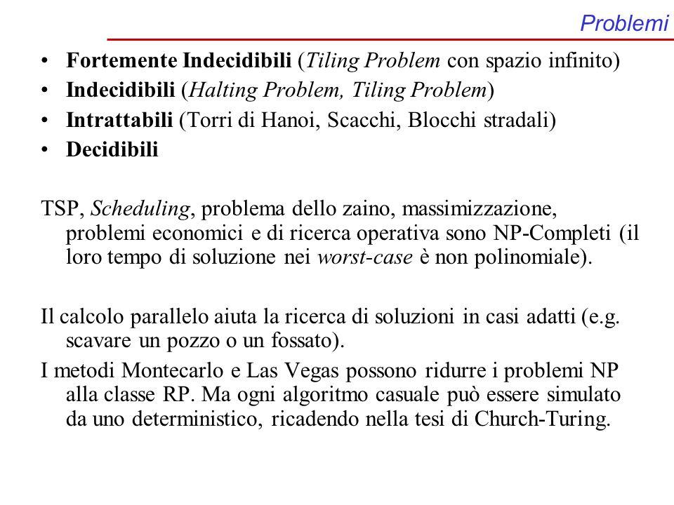 Problemi Fortemente Indecidibili (Tiling Problem con spazio infinito) Indecidibili (Halting Problem, Tiling Problem)