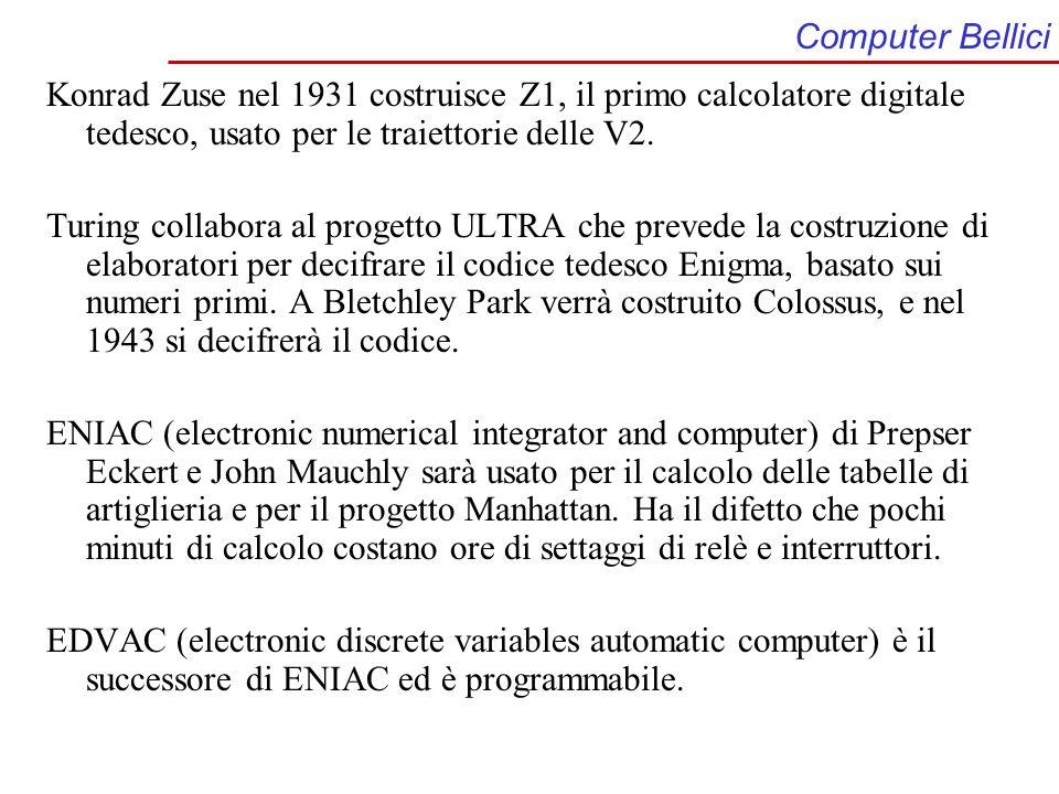 Computer Bellici Konrad Zuse nel 1931 costruisce Z1, il primo calcolatore digitale tedesco, usato per le traiettorie delle V2.