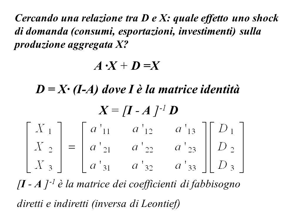 D = X· (I-A) dove I è la matrice identità