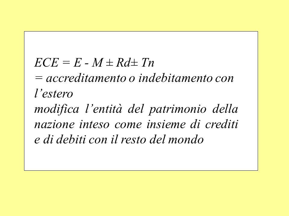 ECE = E - M ± Rd± Tn = accreditamento o indebitamento con l'estero.