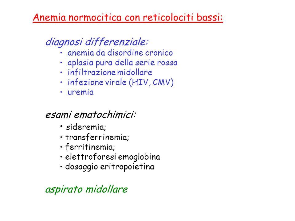 Anemia normocitica con reticolociti bassi: