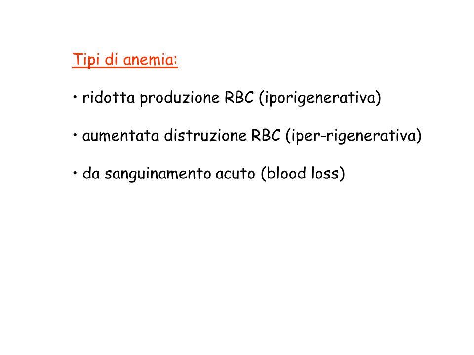 Tipi di anemia: ridotta produzione RBC (iporigenerativa) aumentata distruzione RBC (iper-rigenerativa)