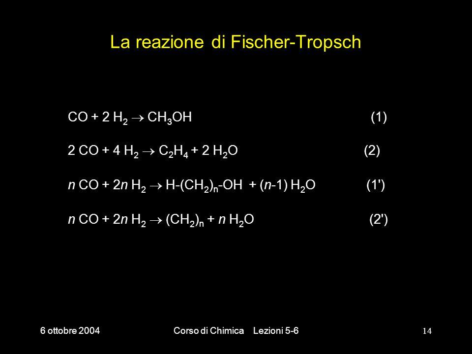 La reazione di Fischer-Tropsch