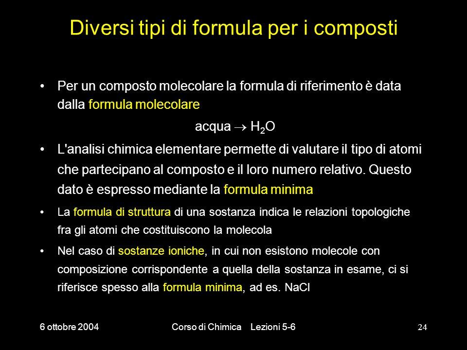 Diversi tipi di formula per i composti