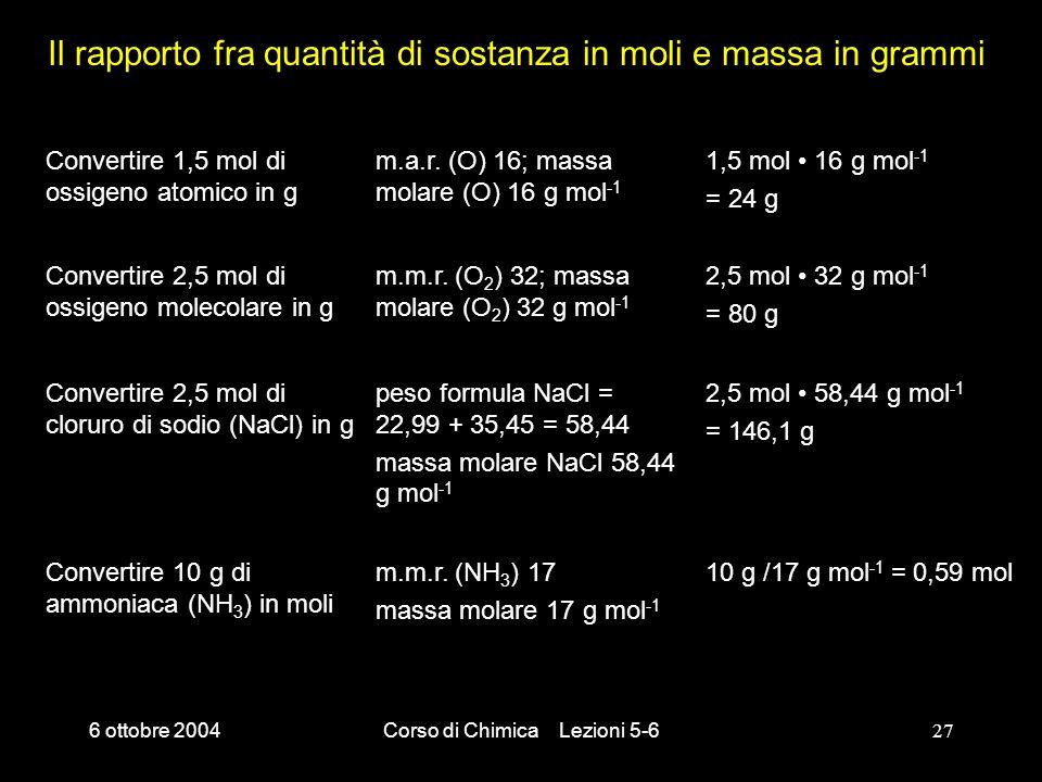 Il rapporto fra quantità di sostanza in moli e massa in grammi