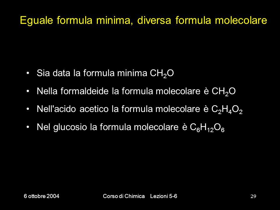 Eguale formula minima, diversa formula molecolare