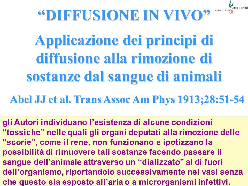 Abel JJ et al. Trans Assoc Am Phys 1913;28:51-54