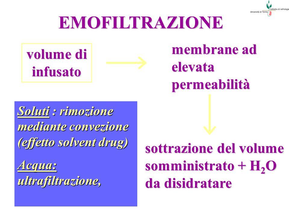 EMOFILTRAZIONE membrane ad elevata permeabilità volume di infusato