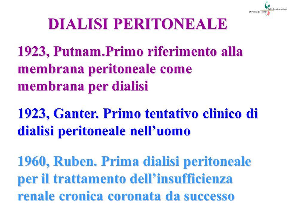 DIALISI PERITONEALE 1923, Putnam.Primo riferimento alla membrana peritoneale come membrana per dialisi.