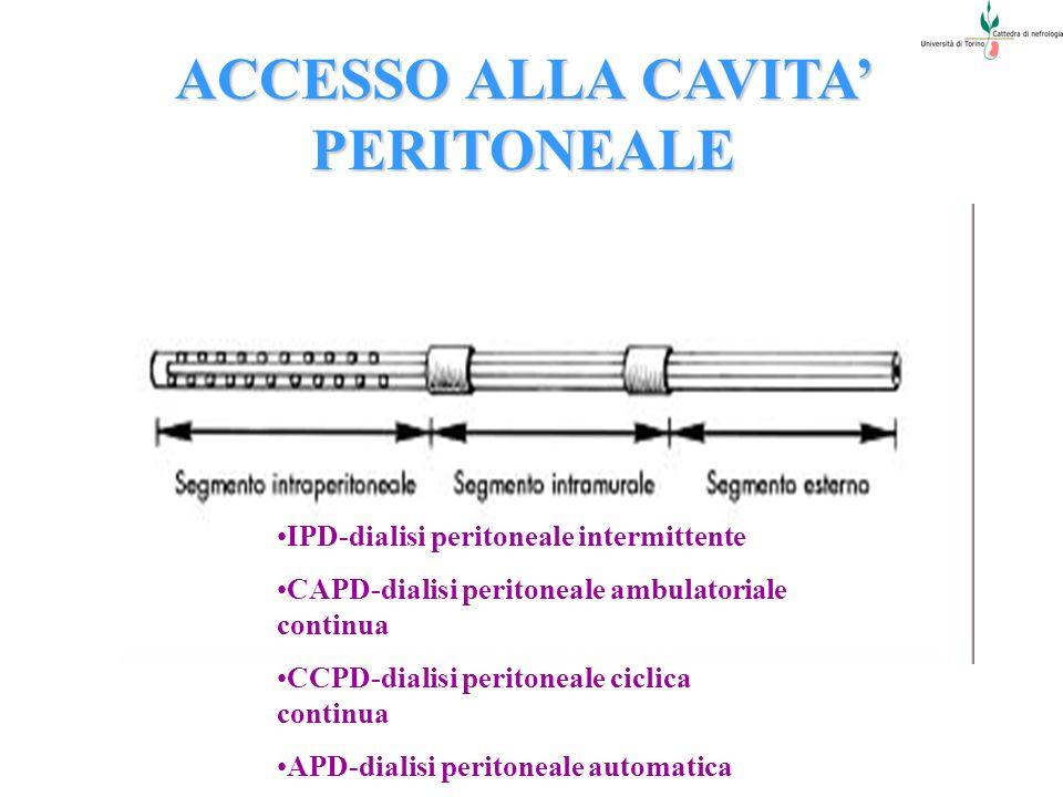 ACCESSO ALLA CAVITA' PERITONEALE