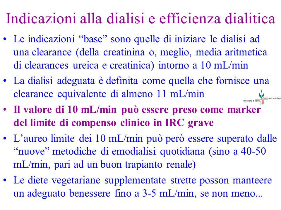 Indicazioni alla dialisi e efficienza dialitica