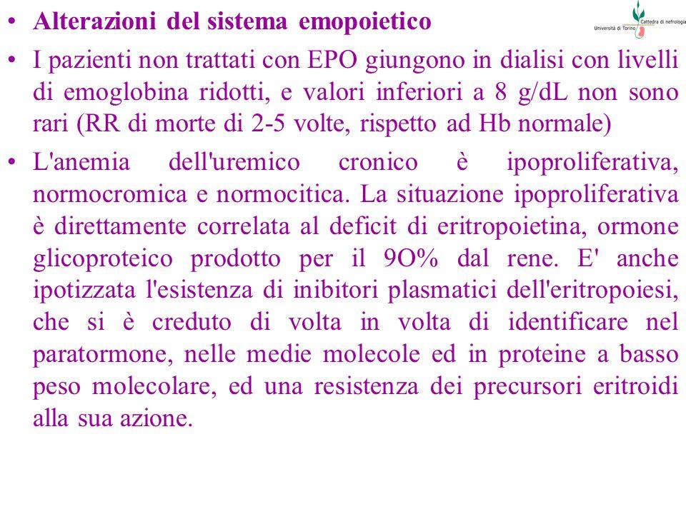Alterazioni del sistema emopoietico