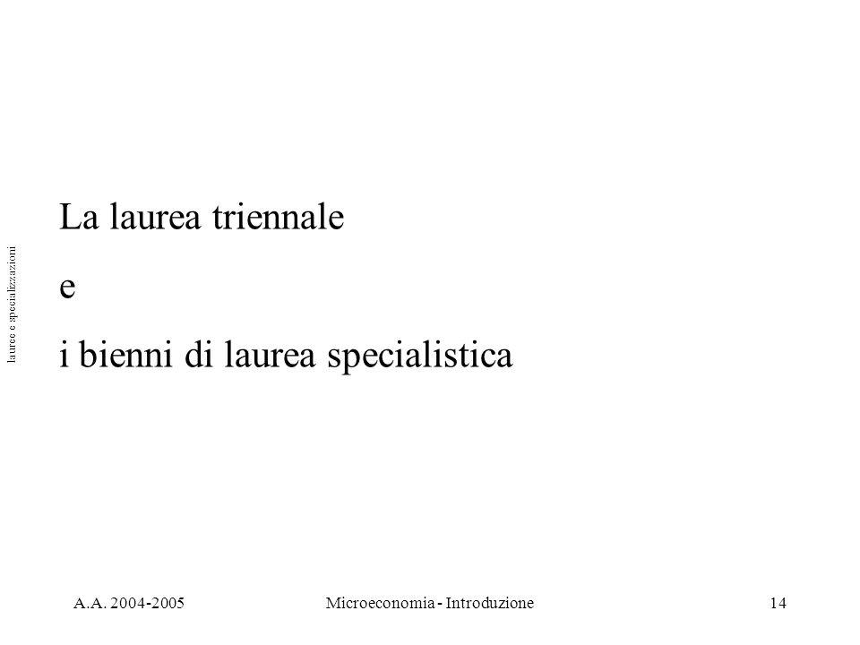 lauree e specializzazioni