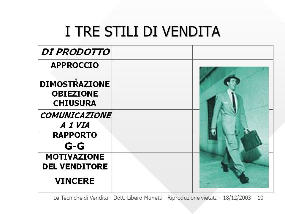 I TRE STILI DI VENDITA Le Tecniche di Vendita - Dott.