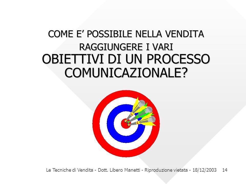 COME E' POSSIBILE NELLA VENDITA RAGGIUNGERE I VARI OBIETTIVI DI UN PROCESSO COMUNICAZIONALE