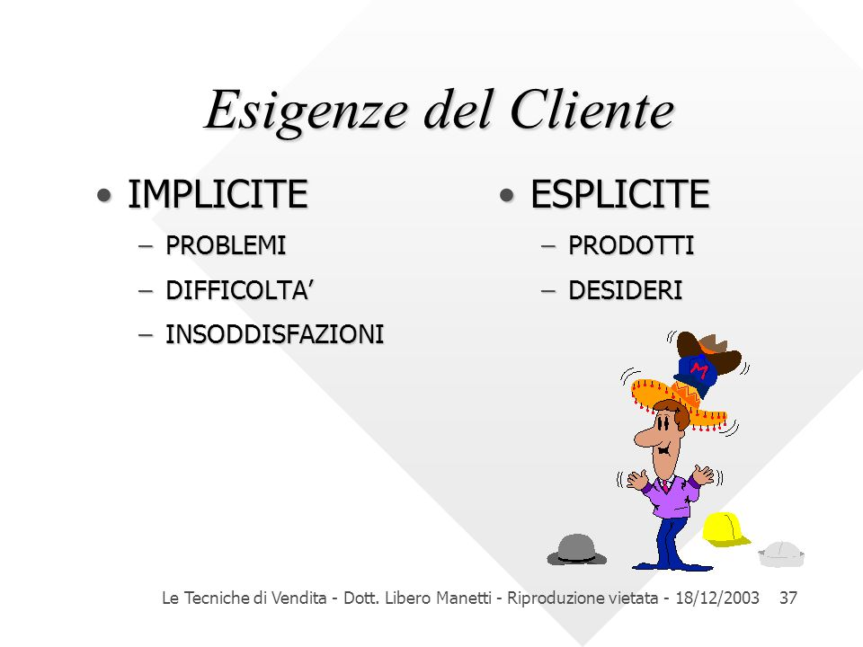 Esigenze del Cliente IMPLICITE ESPLICITE PROBLEMI DIFFICOLTA'
