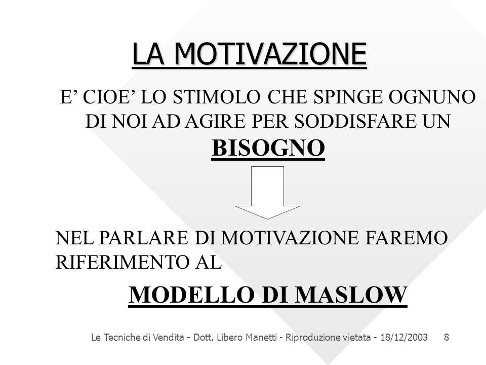 LA MOTIVAZIONE MODELLO DI MASLOW