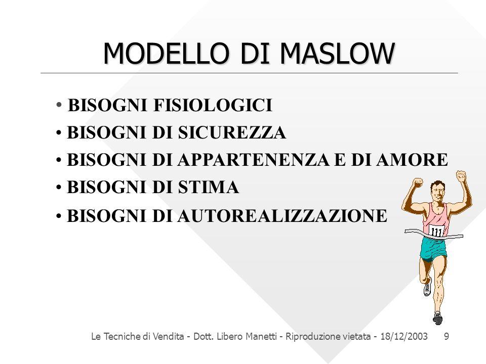 MODELLO DI MASLOW BISOGNI FISIOLOGICI BISOGNI DI SICUREZZA