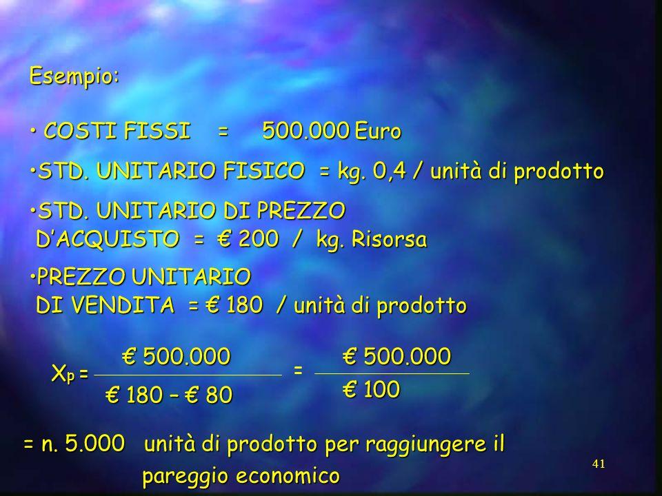 STD. UNITARIO FISICO = kg. 0,4 / unità di prodotto