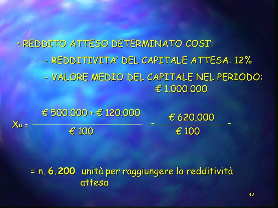 REDDITO ATTESO DETERMINATO COSI':