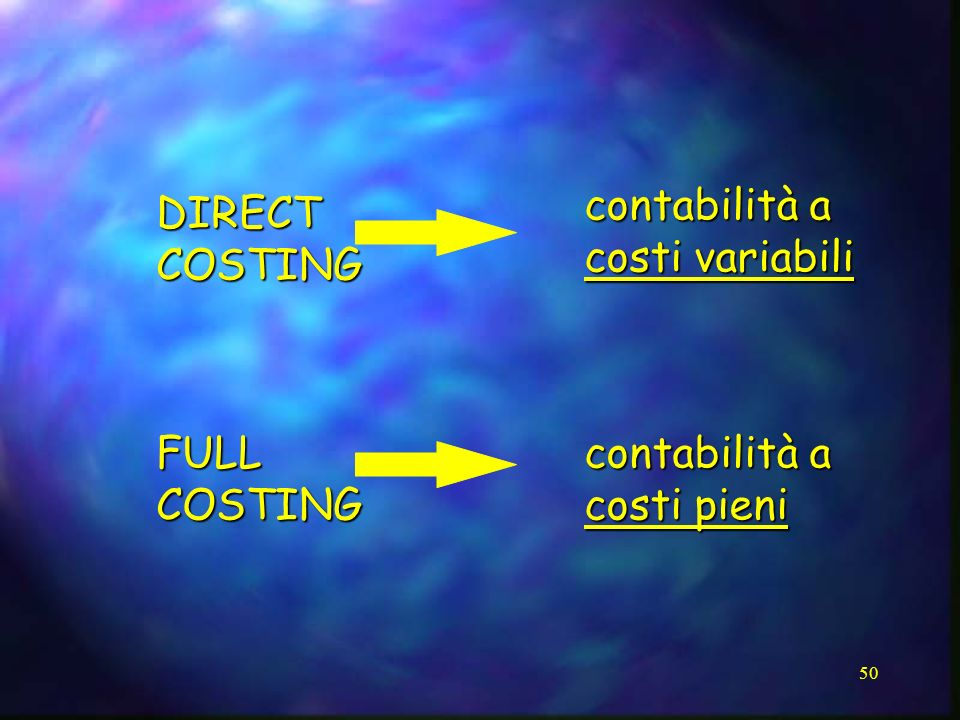 contabilità a costi variabili DIRECT COSTING FULL COSTING contabilità a costi pieni