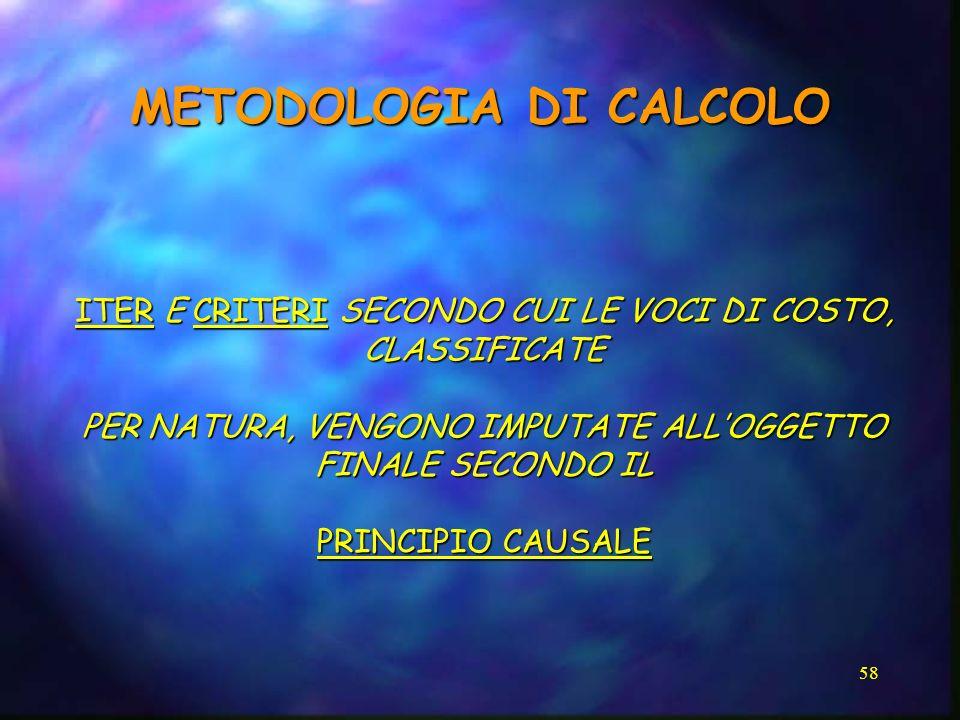 METODOLOGIA DI CALCOLO