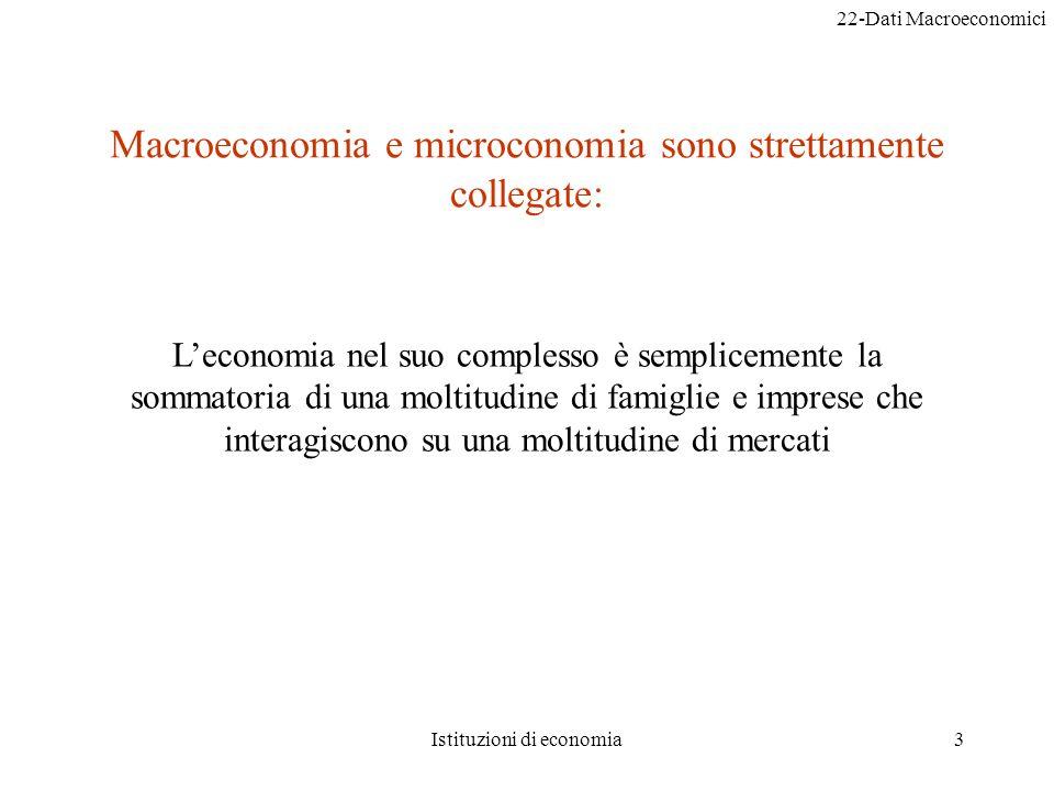 Macroeconomia e microconomia sono strettamente collegate: